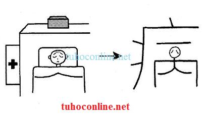 Cách nhớ chữ Kanji 病