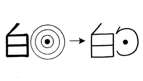 Cách nhớ chữ Kanji 的